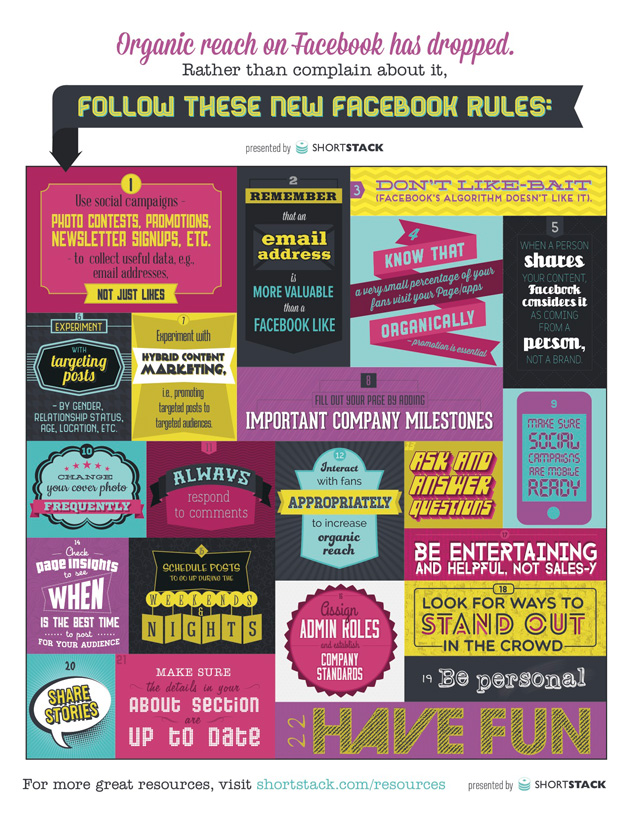 ShortStack Facebook Infographic