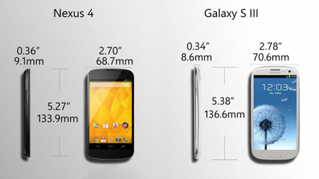 Responsive-Web-Design-nexus-4-vs-galaxy-s3-3