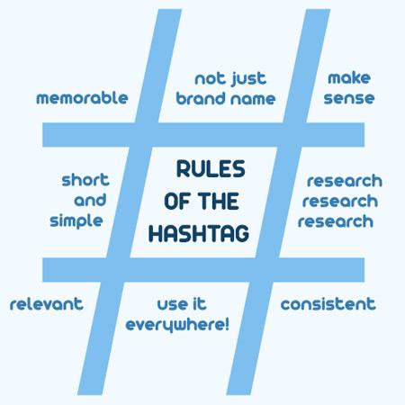 #Hashtags: Τι είναι και πώς χρησιμοποιούνται;