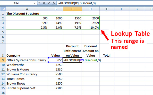 Vlookup Formula furthermore Index furthermore Linear Interpolation In Excel in addition Watch also Lookup Function In Excel. on index match formula