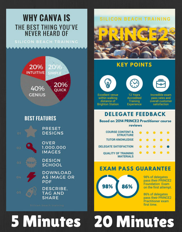 Infographic Time Comparison