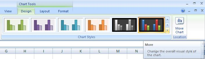 Changing Your Chart Style