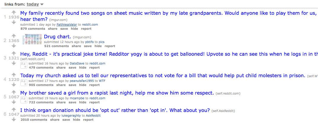 reddit-top-bookmarks