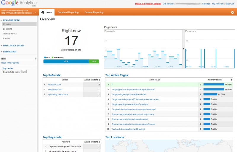 Google-Analytics-Real-Time-Dashboard