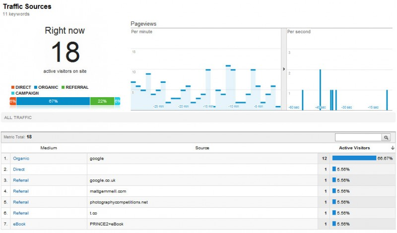 Google-Analytics-Real-Time-Traffic-Sources