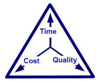 3 cost of quality released Tackling the price of quality goes beyond reducing the number of defects  get  the changes incorporated into future releases of the work instructions  and (3)  the notice to the shop floor operator who must acknowledge the.
