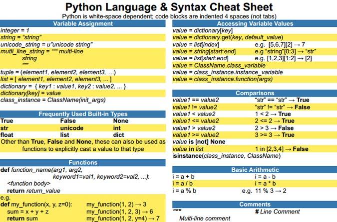 Python Reference Sheet Cheat-sheet-python